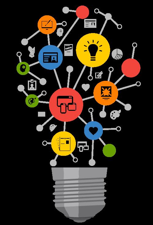 digital maketing idea
